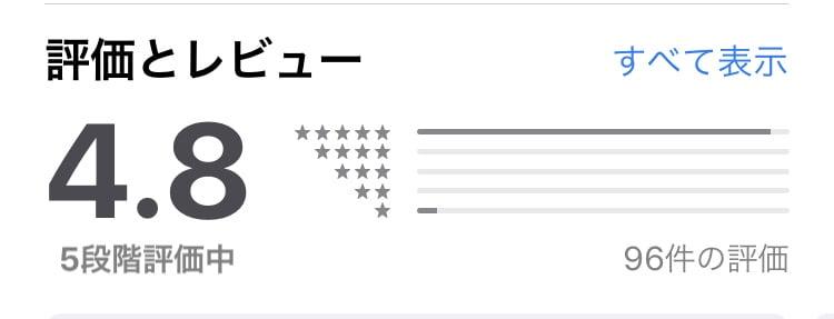 モロ出会いの口コミ評判