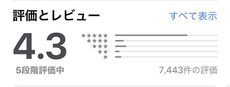 ペアトークの口コミ評判